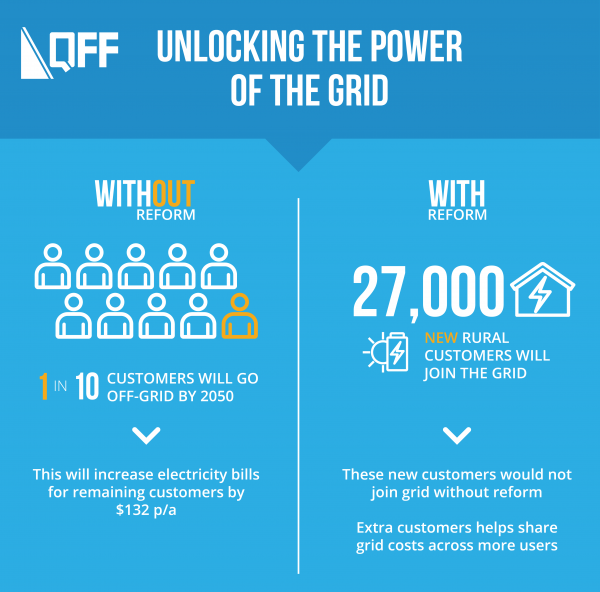 QFF_Reforms Infographic_Digital-01