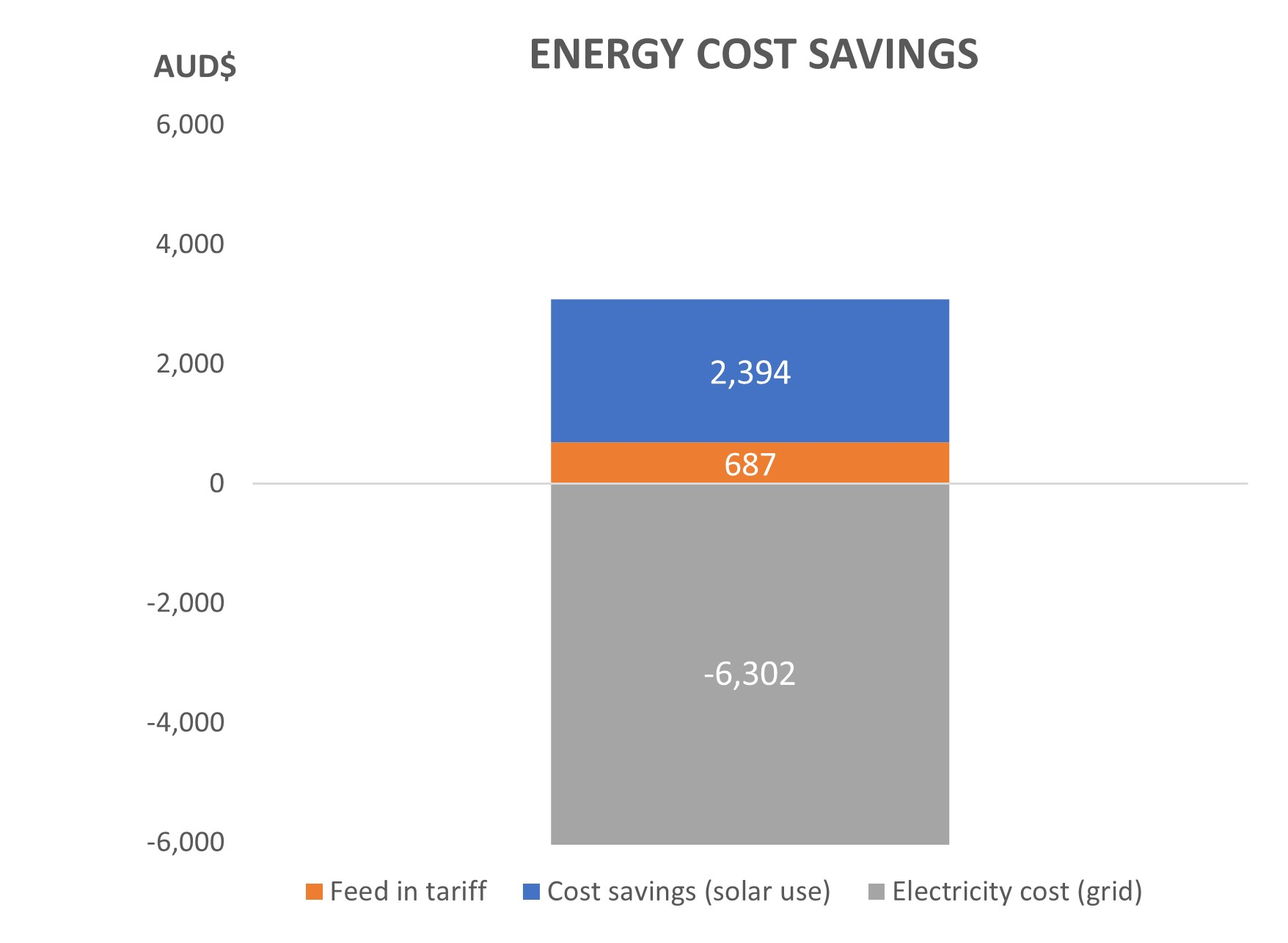 Cost ES077