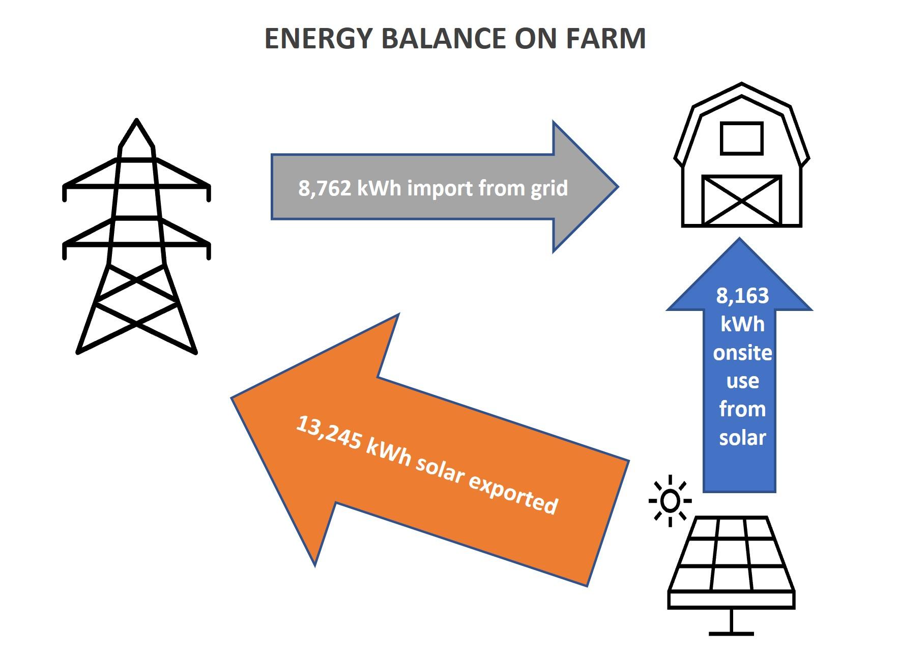 Energy ES055