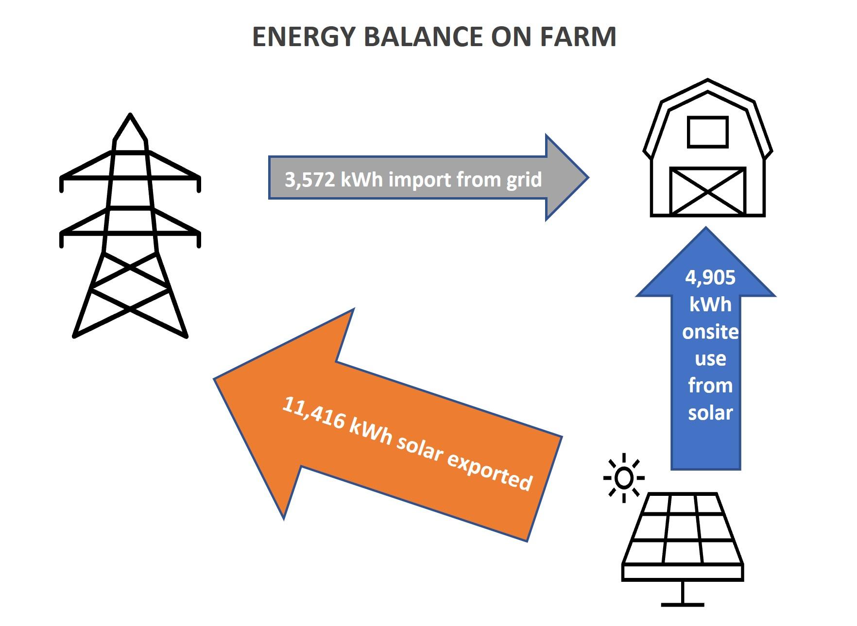 Energy ES163